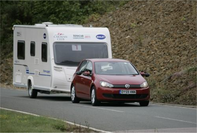 Camping Caravanning Motoring And Everything Outdoors